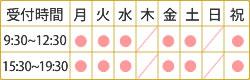 10:00~13:00/14:00~19:00【休診日】木曜、日・祝